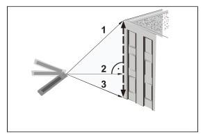 Непрямое измерение 2 дальномером Flus FL-40-60-80-100