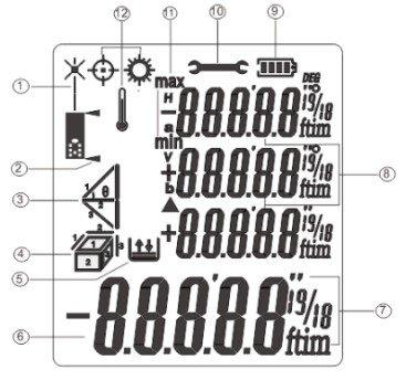 Екран лазерного далекоміра Flus FL-40-60-80-100
