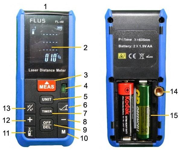 Конструкція лазерного далекоміра Flus FL-40-60-80-100