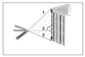 Непряме вимірювання 2 далекоміром Flus FL-40-60-80-100