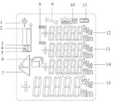 Екран лазерного далекоміра Xintest HT-40-60-80-100