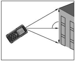 Непряме вимірювання 2 далекоміром Xintest HT-40-60-80-100