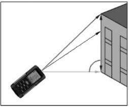 Непряме вимірювання 3 далекоміром Xintest HT-40-60-80-100