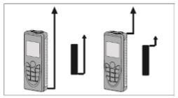Вибір початкової точки відліку в далекомірі Xintest HT-40-60-80-100