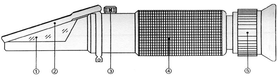 Конструкція ручного рефрактометра