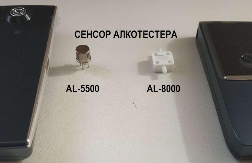 Напівпровідниковий і електрохімічний сенсори алкотестера